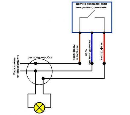 Menghubungkan sensor dan menandai kabel