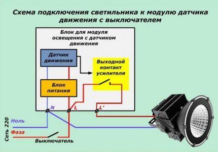 Einfache Verbindungsschema.