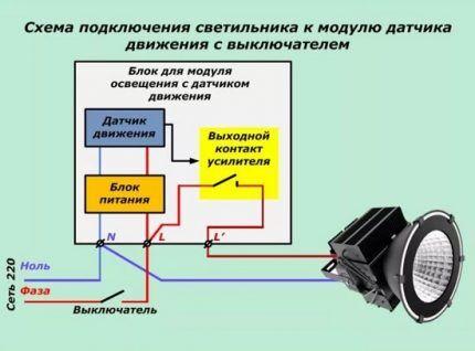Diagram koneksi dengan saklar