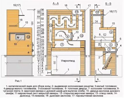 Pembinaan dapur Rusia dengan pengumpul emas luaran