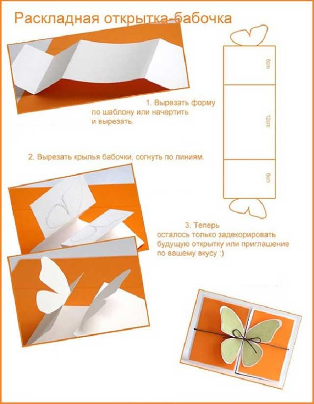Открытка, открытка с днем рождения своими руками простая схема