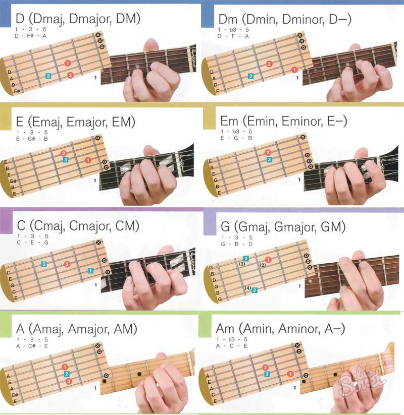 контакт, гитарные аккорды для начинающих в картинках встроенные шкафы-купе