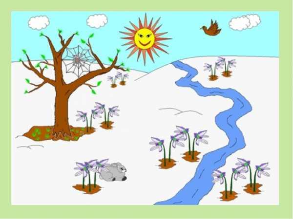 Картинка весны для детей – картинки для детей детского ...