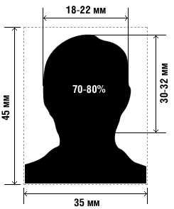 Картинки фото на паспорт – Фото на паспорт РФ, размер и ...