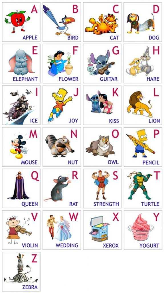 Картинки на английском языке для детей – Английские ...
