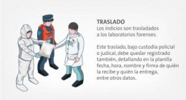 CADENA DE CUSTODIA 5