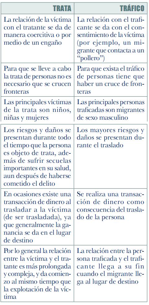 TRATA DE PERSONAS O TRATA DE BLANCAS 7