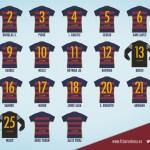 Así quedan los dorsales del Barça para la nueva temporada