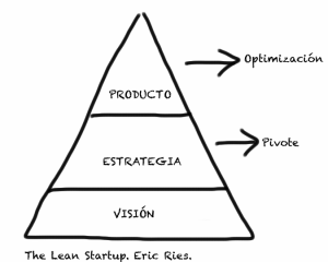 Lean-Startup-un-modelo-de-negocios-a-tu-medida-texto1