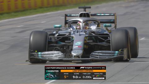 car-performance-scores-soymotor.jpg