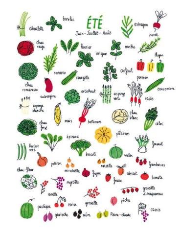Les légumes des 3 soeurs