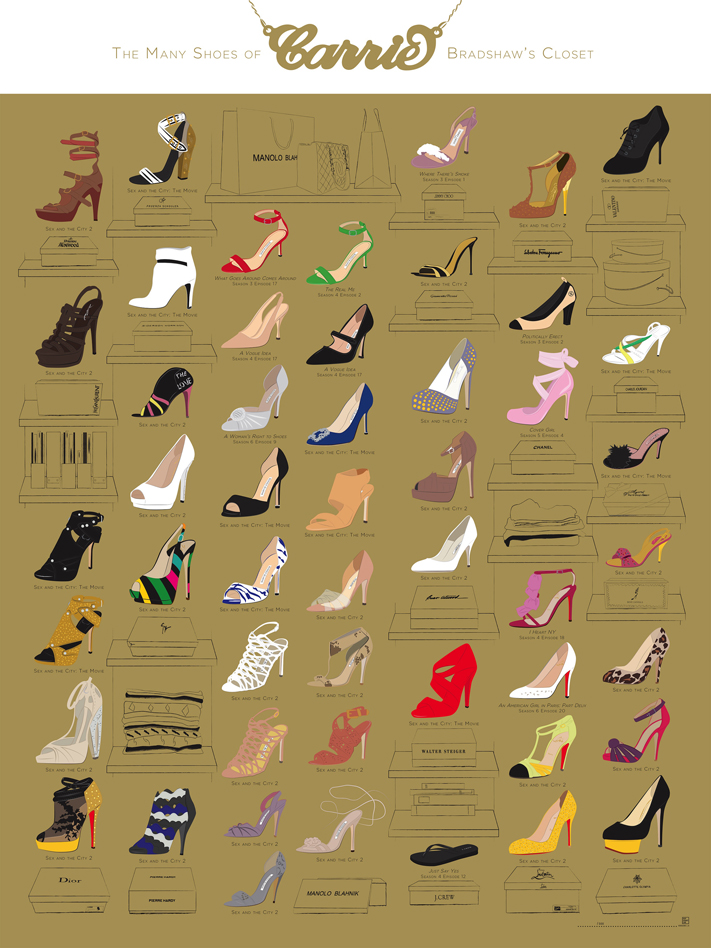 Shoesing Carrie Bradshaw - Sarah Jessica Parker - Sex and The City