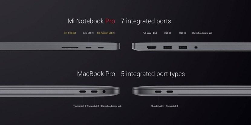 comparaciones entre MacBook Pro y la laptop de Xiaomi