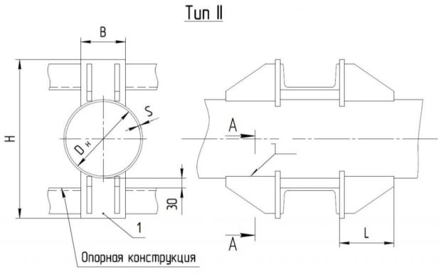 Опоры неподвижные лобовые двухупорные Т4 серия 4.903-10, выпуск 4 тип 2