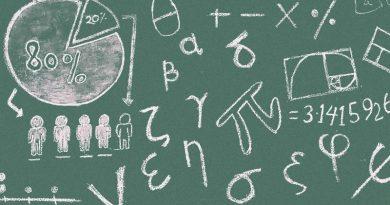 Sukcesy matematyczne i informatyczne naszych uczniów