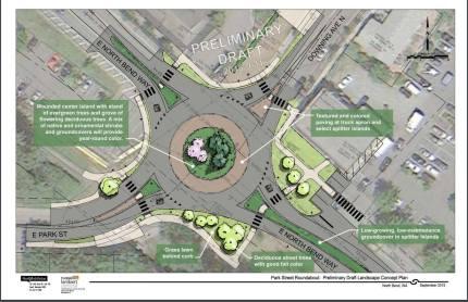 Park Street roundabout plans