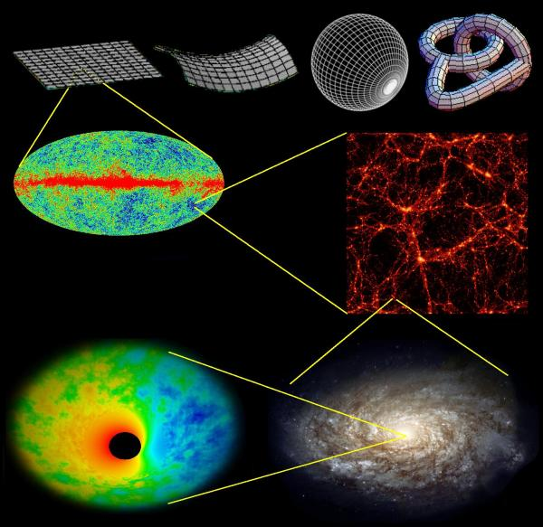 Max Tegmark's cosmology library: spacetime