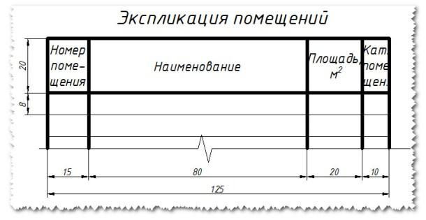 Таблица экспликация помещений
