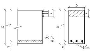 Расчет площади сечения арматуры в жб элементе