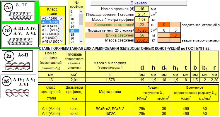 Арматура по ГОСТ 5781-82
