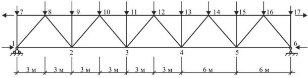 Расчетная схема фермы и обозначение узлов