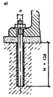 Болты прямые, устанавливаемые в просверленные скважины готовых фундаментов