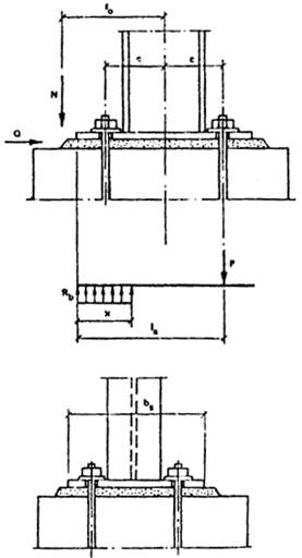 Расчетная схема усилий в опорном сечении для стальных колонн сплошного типа