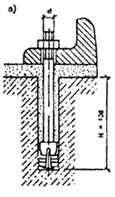 Болты, распорного типа с коническим концом