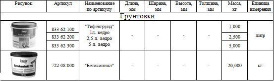 6. Грунтовки для ГКЛ