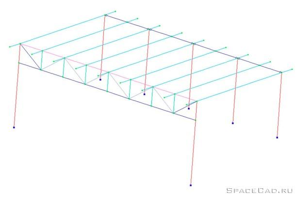 Пространственная и конечно-элементная модель каркаса навеса