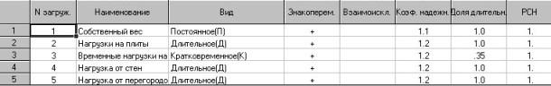26-Таблица РСН