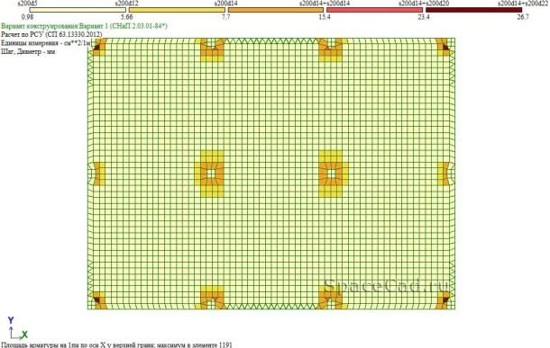 31-Площадь верхней арматуры по оси Х, см2