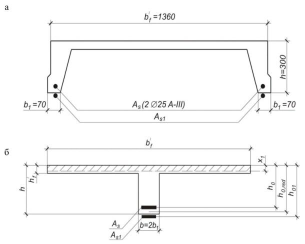 Пример расчета усиления ребристой плиты