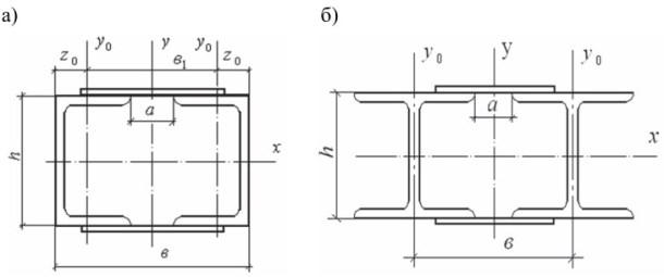 Типы сечения сквозных колонн