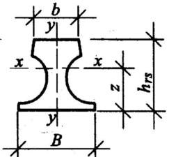 Сортамент Рельсы крановые (ГОСТ 4121–96)