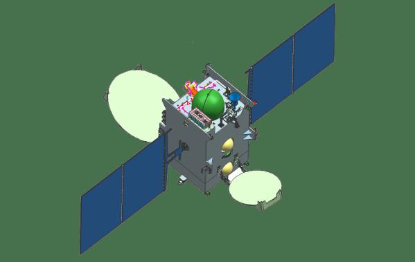 GSAT-9 – GSLV – GSAT-9 | Spaceflight101