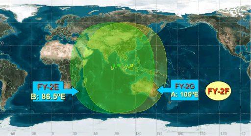 FY East & West Orbital Positions - Image: CMA/NSMC