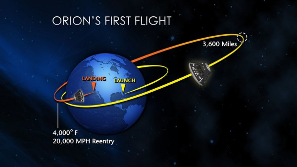 NASAs first Orion capsule delivered to launch pad Spaceflight Now