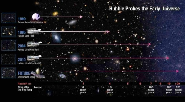 Hubble Space Telescope Discovers Oldest Galaxy Yet Seen ...