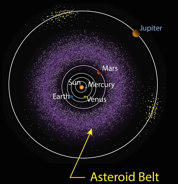 Asteroid or Meteor Whats the Difference NASA Space