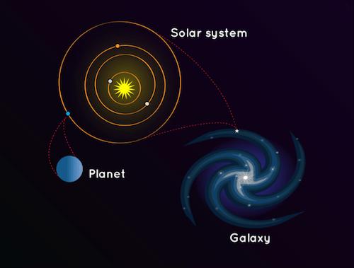 आकाशगंगा की एक प्रतिनिधित्व