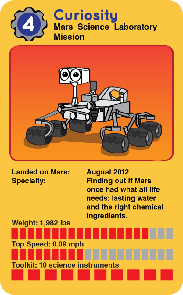 The Mars Rovers | NASA Space Place – NASA Science for Kids