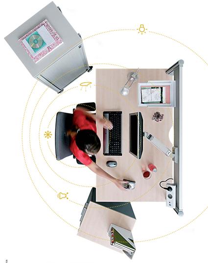 Image of an desk with good ergonomics