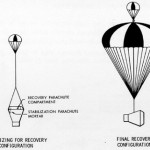fig33Figure 33. The emergency parachute recovery system for the half-scale paraglider flight test vehicle for Phase II-A of the development program - Copy