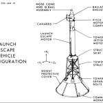 Launch Escape Vehicle Configuration