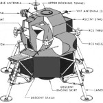 Improved Lunar Module