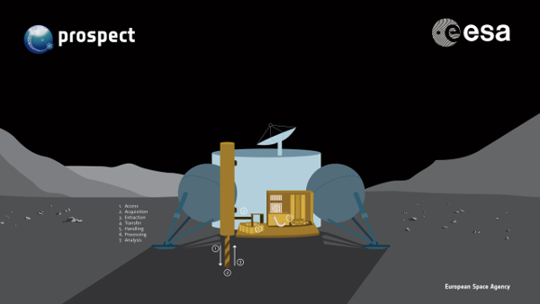 ispace Selected by European Space Agency to Support Lunar ...