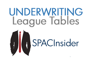 Q1 2020 SPAC IPO Underwriting League Tables