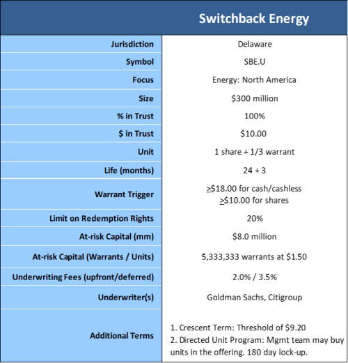 switchback energy terms