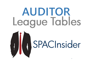 Q1 2020 SPAC IPO Auditor League Tables